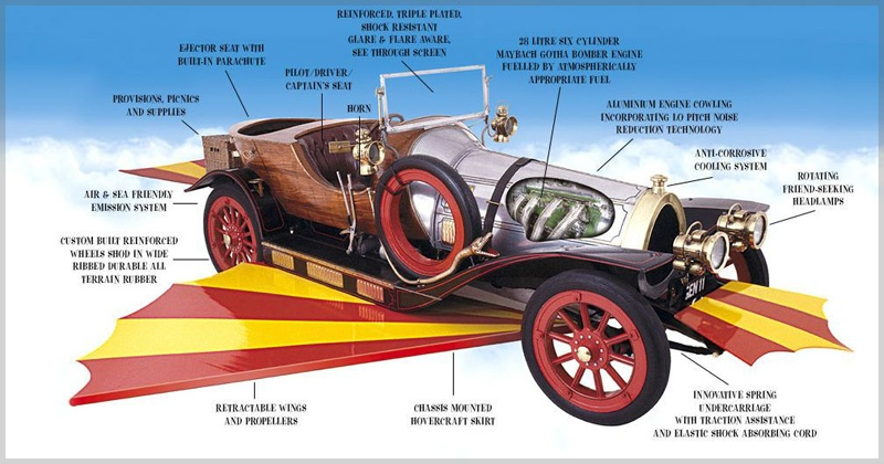 The mystical features of Chitty Chitty Bang Bang